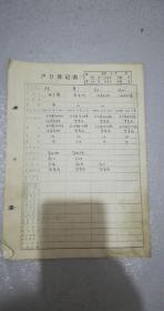 80年代户口登记表1沓11张合售——山西省五台县东*乡**岗村。