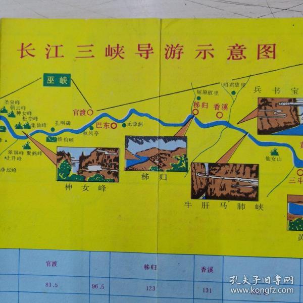 长江三峡导游示意图/1992年版