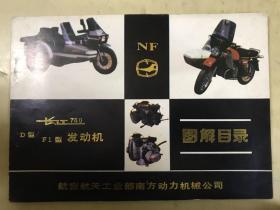 长江——750系D型/F1型发动机图解目录