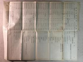 207、民国国库证券欠款一览表 63/51厘米