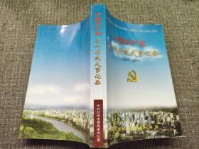 中国共产党兰州历史大事记要(2001-2005)