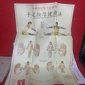 中国传统医学诊疗学 手足按摩健康法图三幅 标准经穴部位图一幅