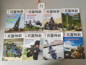 兵器知识(2015年12期)12本合售