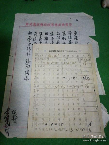 华东区盐务管理局签注意见单毛笔手写 66