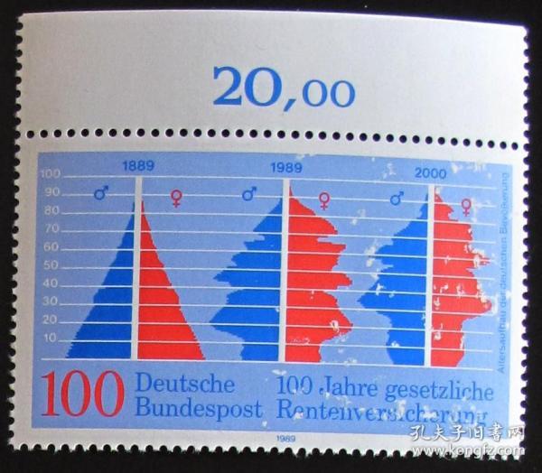 德国邮票------养老保险制度100周年与汉诺威建城750周年