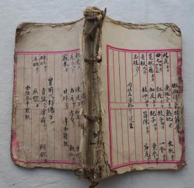 广东地区跌打手抄秘方(膏丸散药酒等),76筒子页152面,清代或民国手抄