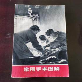 常用手术图解  1970年老版书 上海人民出版社出版 有毛泽东题词 毛主席语录  图片 《常用手术图解》消毒和灭菌、外科手术基本操作、手术前后处理、麻醉、急救手术、外科小手术、基本外科手术、颅脑外科手术、胸外科手术、泌尿科手术、妇产科手术、骨科手术……