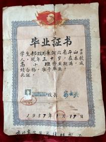 1957年毕业证
