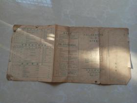 中国人民共和国邮票售品目录(国内售价)1949一1954年