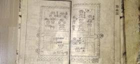 民国昌邑县志、一套四册八卷全、大开本品相如图、有粘连、非常值得收藏。