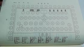 《仁川地域巫俗》2册(2、3卷),李鲜周著。朝鲜族巫文化,人类文化学,图版图表和巫俗文化照片,田野考察,韩文