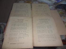 苏联老歌曲谱 (4册合售)