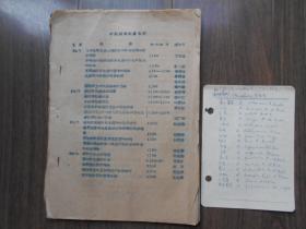 60年代【植物学术会议提纲】油印本(最后缺几页),有本草纲目现在流行版本的讨论