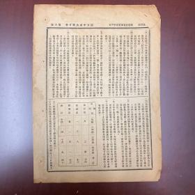 1936国立中山大学日报不全