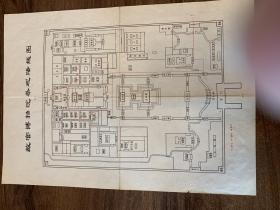 首都北京   古建筑   故宫博物馆   参观  浏览  路线图