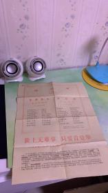 老报纸:《天津日报》号外 毛泽东 词二首 1975年12月31日