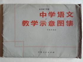 中学语文教学示意图集(68幅全)
