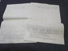 邮电史料文献:八十年代九十年代邮件交换量记录汇总表不同2件(8开空白)
