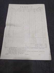 邮电史料文献:82年版邮件交换量记录汇总表(8开空白)