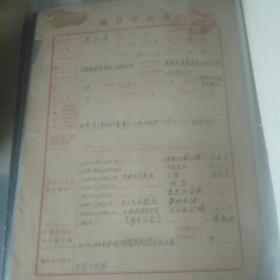 唐玉美入团登记表