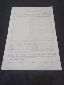 邮电史料文献:九十年代邮袋记录汇总表(8开空白)