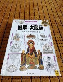 经典传家·图解大藏经精华本