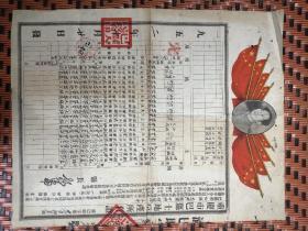 1952年重庆市巴县土地房产所有证 超大幅品好带毛主席头像 [ 见图]