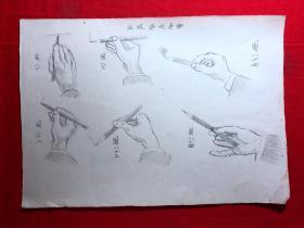 书画原作2865,巴蜀画派·名家【江溶】70年代素描画,画线条的手势