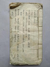 清代罕见奇门占卜类手抄本,好几种书合钞,《奇门要诀》《符使验法部》等,后有鲁班自然磨图,堪称中国古代永动机!