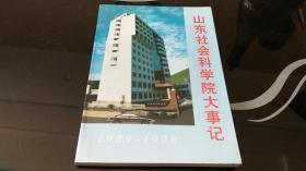 山东社会科学院大事记 1989-1998