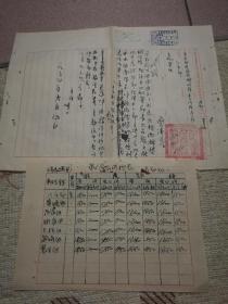 1954年中国烟草专卖公司调整新虎,铁桥香烟价格的通知两份