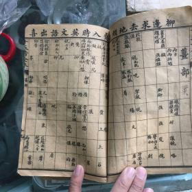 彙集雅俗通十五音全—闽粤最早十五音字典之一