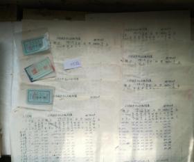 历史文献1966年秋季收入分配予分表九张,工分票一套三张,十二张合售,历史研究意义极高
