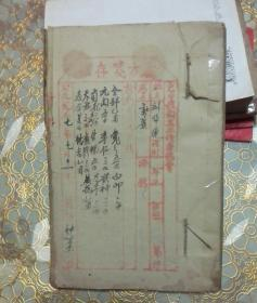 处方笺存根 (四川省巴中县卫生工作者协会  1957年7月11日----同年9月12日 包括姓名 病名 症状  诊断治疗方药等 98页)