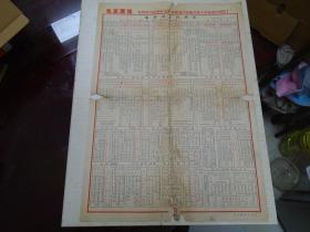 北京铁路局编制《旅客列车时刻表》1966年12月21日起实行(毛主席说:你们要关心国家大事,要把无产阶级文化大革命进行到底!)