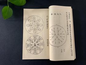 清微灵宝登坛秘旨 此书原版为清代手抄本 道教法术符咒秘本 可收藏的 宣纸线装影印古籍
