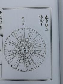 青乌秘传万全秘方上下单本全五音辨穴法坐向吉凶天星风水古书