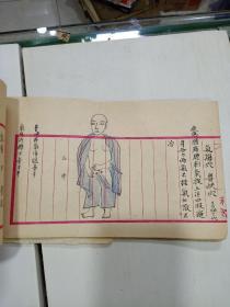 手抄中医  穴位图治疗  药方,彩色图非常漂亮(83面)