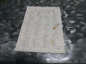 节目单 ---中央人民广播电台1965年冬季,1966年春季节目时间表。