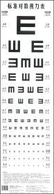 标准对数视力表