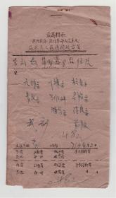 中西医处方笺:1971年 陕西省 岚皋县人民医院处方笺 三张