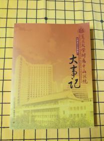复旦大学附属中山医院大事记:1937-2007