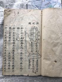 清代彩绘符书