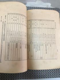 现代商品学(民国23年初版)