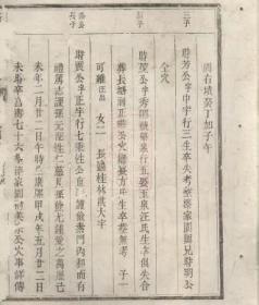 【复印件】新定渭川姜氏宗谱: 十二卷,首一卷,末一卷:[遂安]