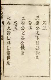 【复印件】张氏族谱: 五卷,首一卷:[江西宜春]