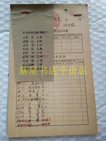 """老部队资料卡片----海军部队《海军少校-----服装供给卡片》!(1957至1961年,附有1张""""军官被服物资供给介绍证"""",包老保真 )"""