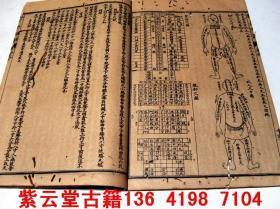 【明】杨继洲【针灸大成】(卷3-卷5) #574