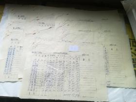 历史文献1966年粮食统销分户计算表十张合售
