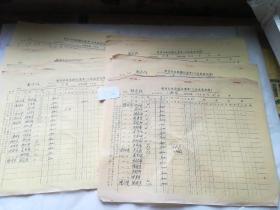 历史文献,1957年信用社放款催收清单十张合售